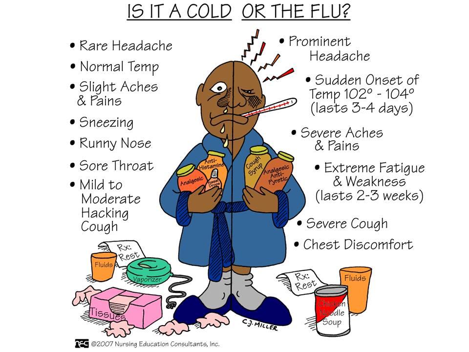 Как да различим настинка от грип