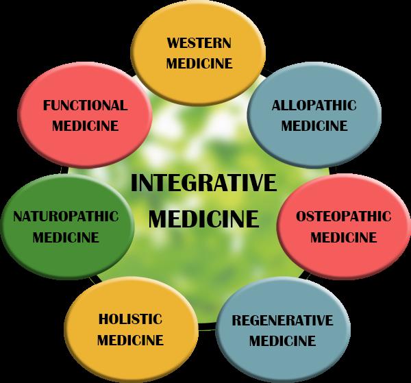 Интегративен подход към здравето
